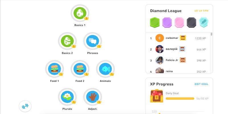 Free Spanish Courses - Duolingo