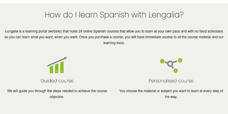 Lengalia Online Spanish Course Guides
